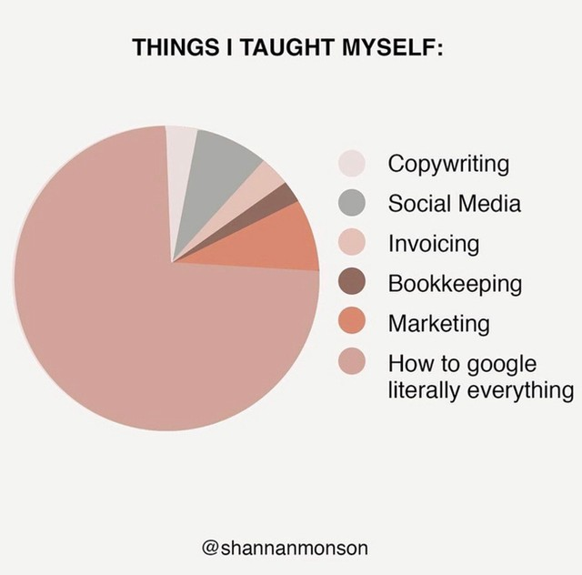 self-education pie chart graphic by bossbabe